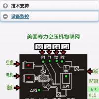 工业设备物联网解决方案-PLC云端解决方案