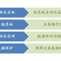 电子行业售后服务管理系统
